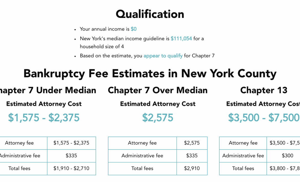 This image shows the cost to file bankruptcy estimate.